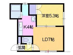 小樽市祝津3丁目0賃貸アパート間取図面