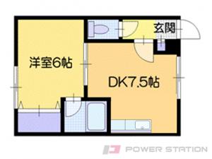 小樽市幸3丁目0賃貸アパート間取図面