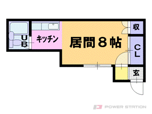 南小樽1Rアパート図面