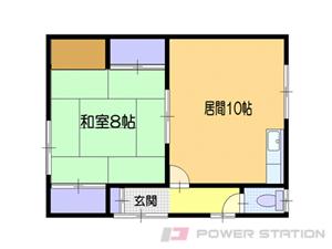 小樽市花園2丁目0賃貸アパート間取図面