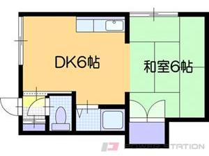 江別市弥生町0賃貸アパート間取図面